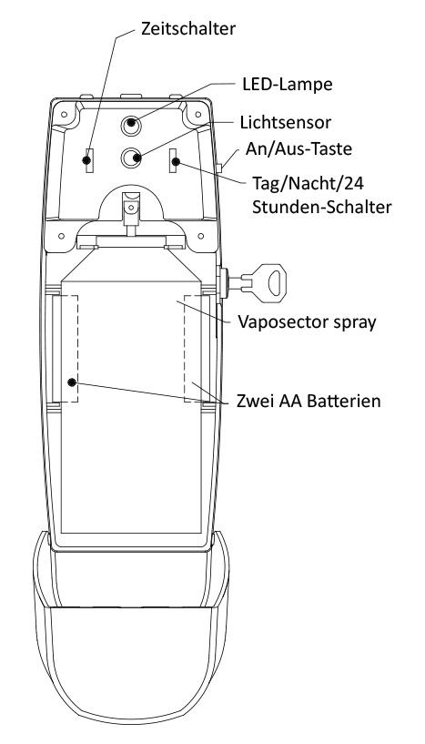 vaposect-dispenser-uitleg-du