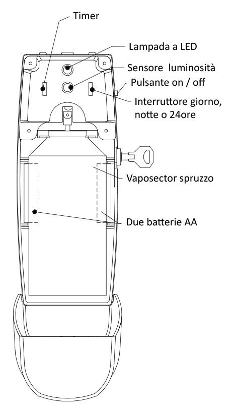 vaposect-dispenser-uitleg-it